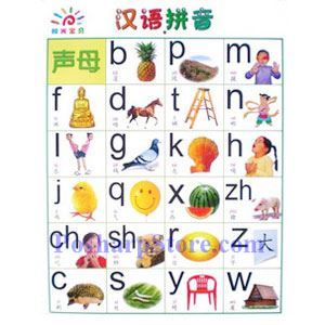 Picture of The Chinese phonetic alphabet chart