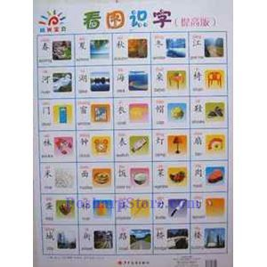 Picture of Chinese words chart