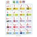 Picture of Chinese stroke names  and order  charts