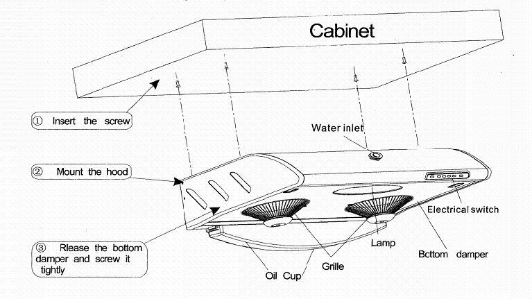 Cypress AC8830 Range Hood on range hood exhaust diagram, range hood for ventilation diagram, range hood duct diagram,